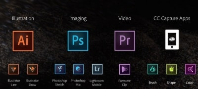 Activate Deactivate Adobe Creative Cloud Apps