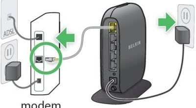 Connect Belkin Router