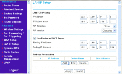 Netgear Router Login IP Address