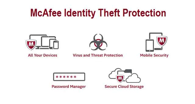 Register for McAfee Theft Protection